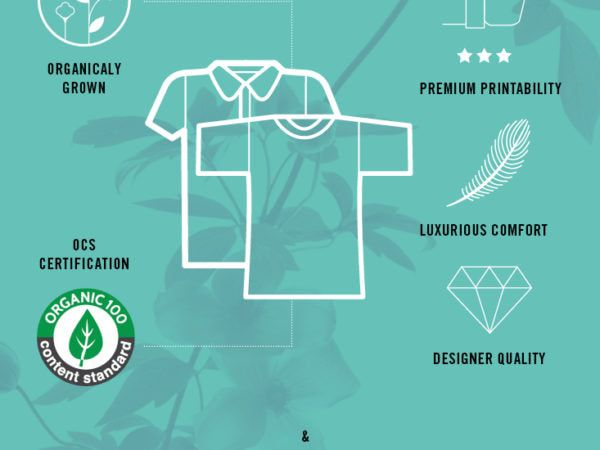 Eco Friendly Printed T-shirts & Sustainable Printed Clothing